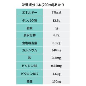マンゴー風味栄養成分