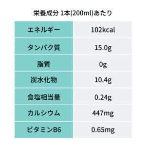 バニラ味栄養成分